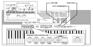 cách điều chỉnh âm thanh trên đàn organ